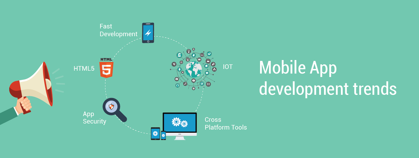 Top Mobile App Development Trends That Will Rule 2016 and Beyond