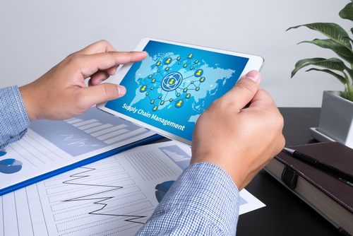 automating business process
