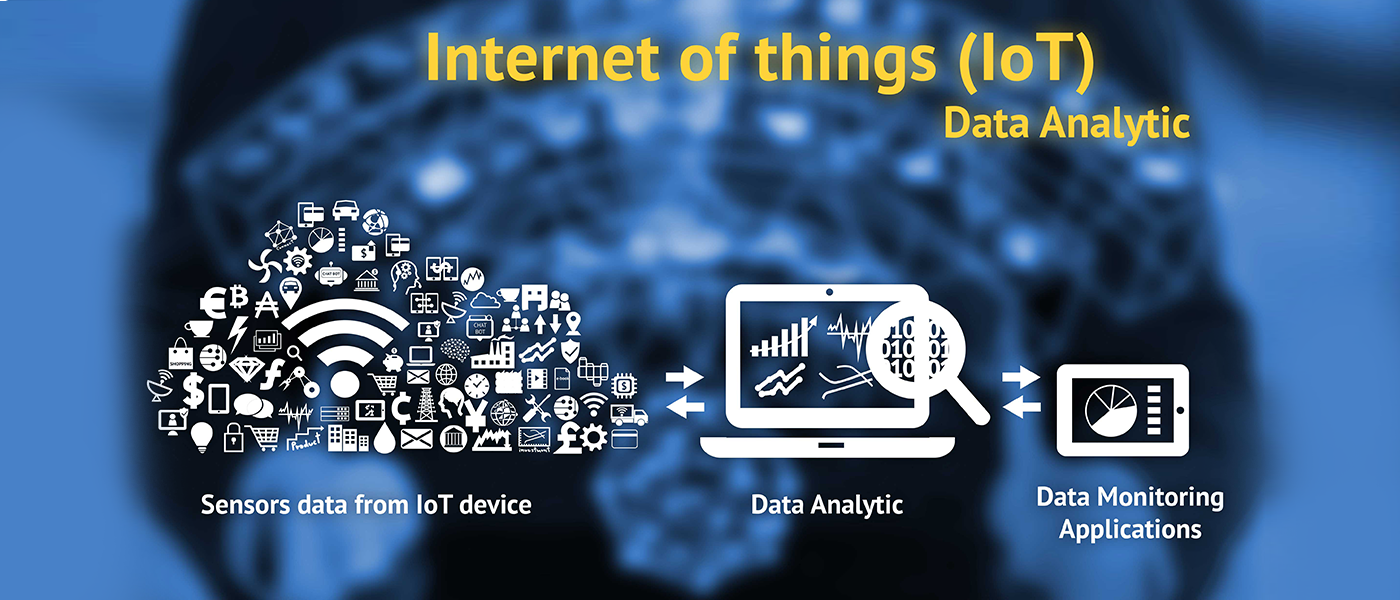 Securing the Internet of Things: Risks to Benefits