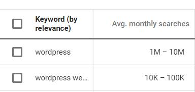 wordpresskeyword