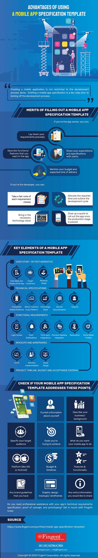Social Media Users Infographics 2016